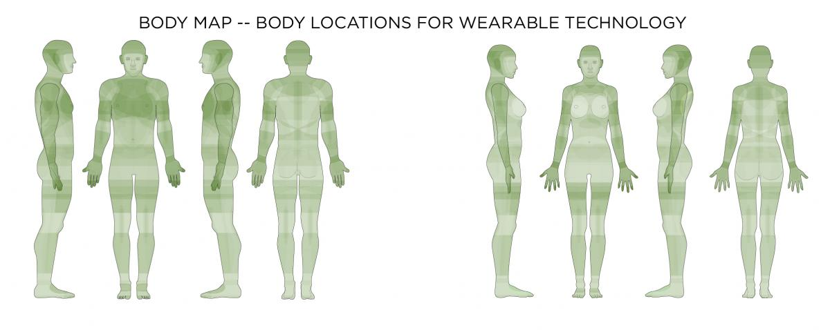 Wearable Technology Affordances Body Maps